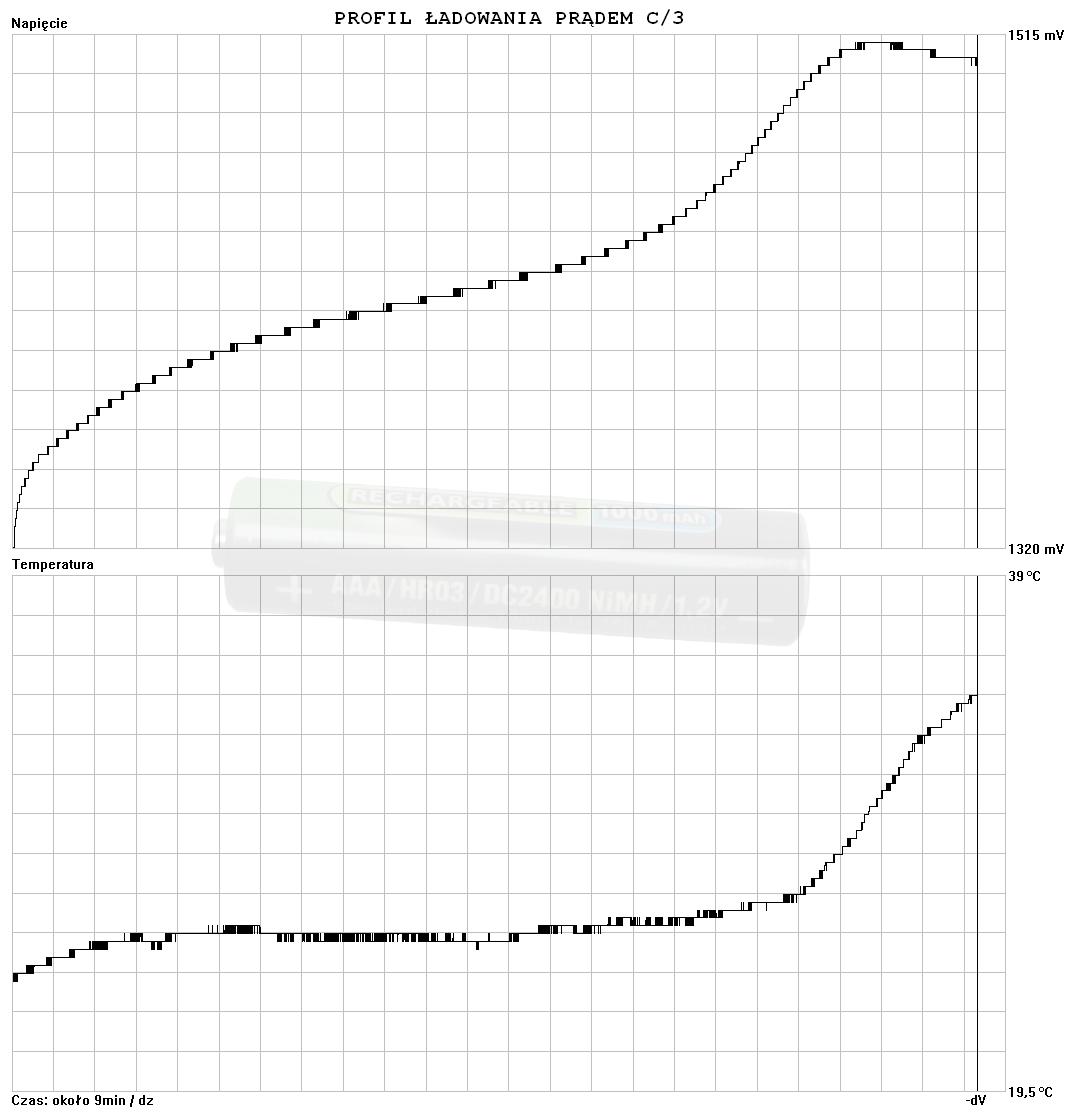 схема устройство зарядно-выпрямительное бархат