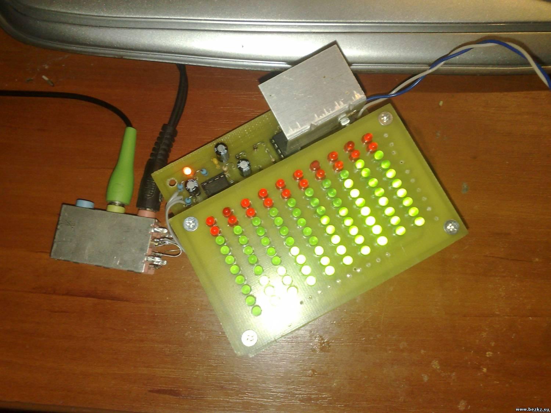 Guahoo эквалайзер из светодиодной ленты своими руками тип изделий, добавлением
