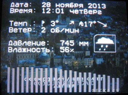 Элементы умного дома: отображение на экране телевизора
