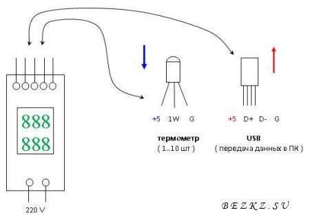 ВОЛЬТМЕТР - ТЕРМОМЕТР с передачей данных на ПК